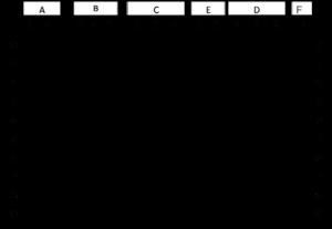 Téléchargez items de Biologie PDF